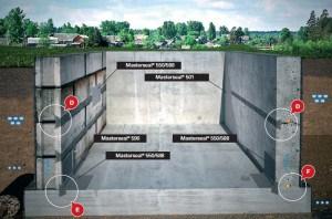 Готовое решение качественной гидроизоляции