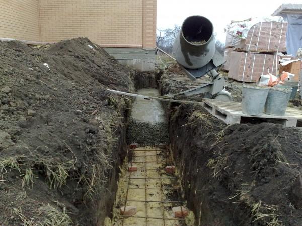 Делаем заливку ленточного фундамента при помощи бетономешалки