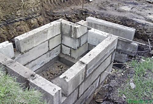 Блочный фундамент под гараж