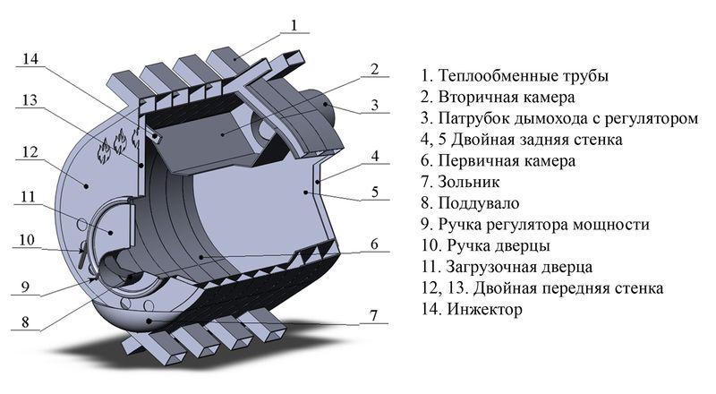 Схема устройства печи Булерьян