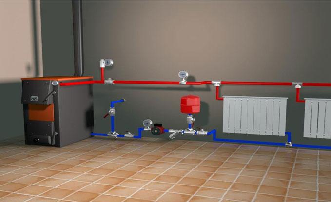 Схема подключения котла водяного отопления