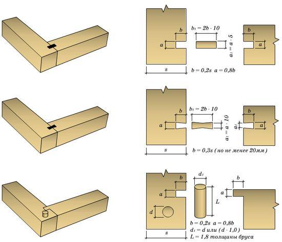 Материал, используемый для изготовления каркаса