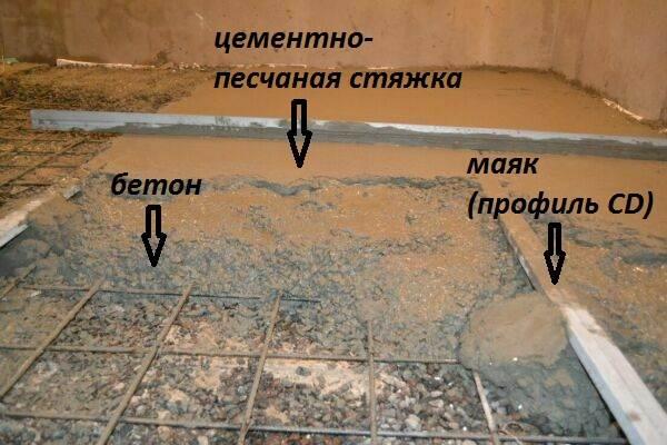 Заливка армированной стяжки