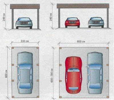 Планы гаражей для одной и двух машин