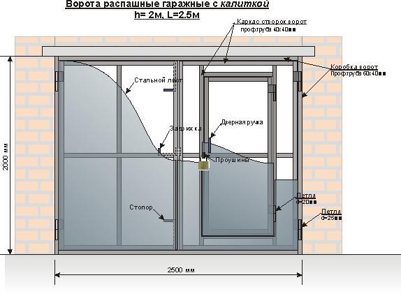 Схема изготовления гаражных распашных ворот
