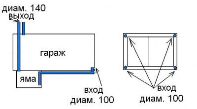 Схема вытяжки в гараже
