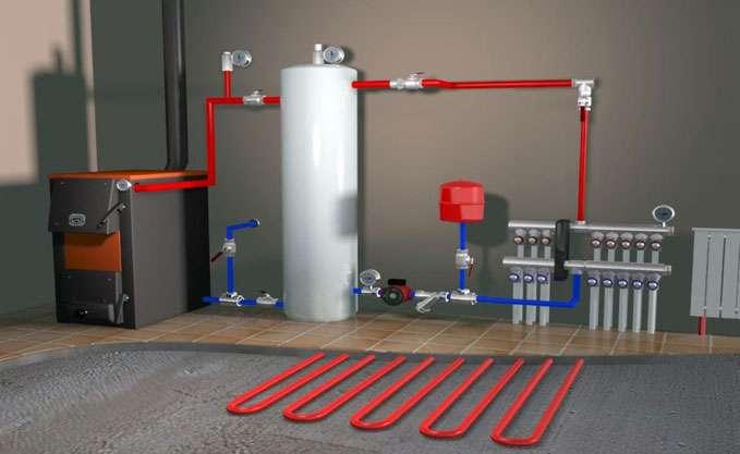 Система отопления для гаража
