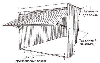 Плита газовая кинг инструкция к духовке