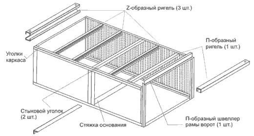 Гараж-пенал схема сборки