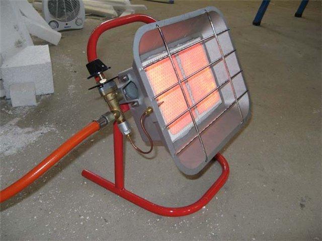 Газовый конвектор для отопления