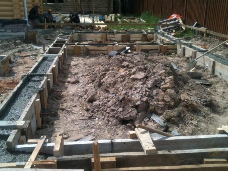 Ленточный фундамент под гараж