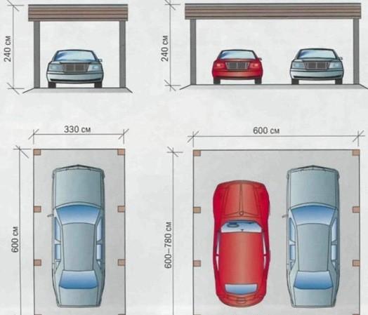 Гаражей стоянок автомобилей