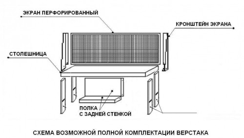 Схема возможной комплектации металлического верстака