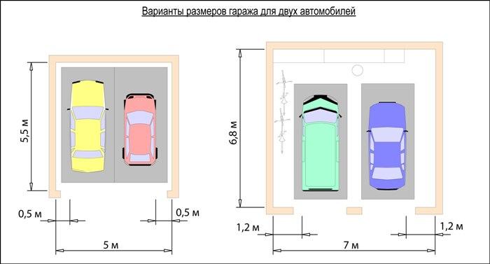 Ширина ворот на два авто