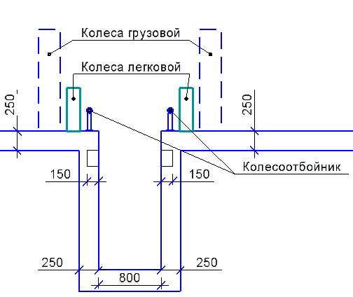 Выбор ширины смотровой ямы одновременно для легковой и грузовой машины