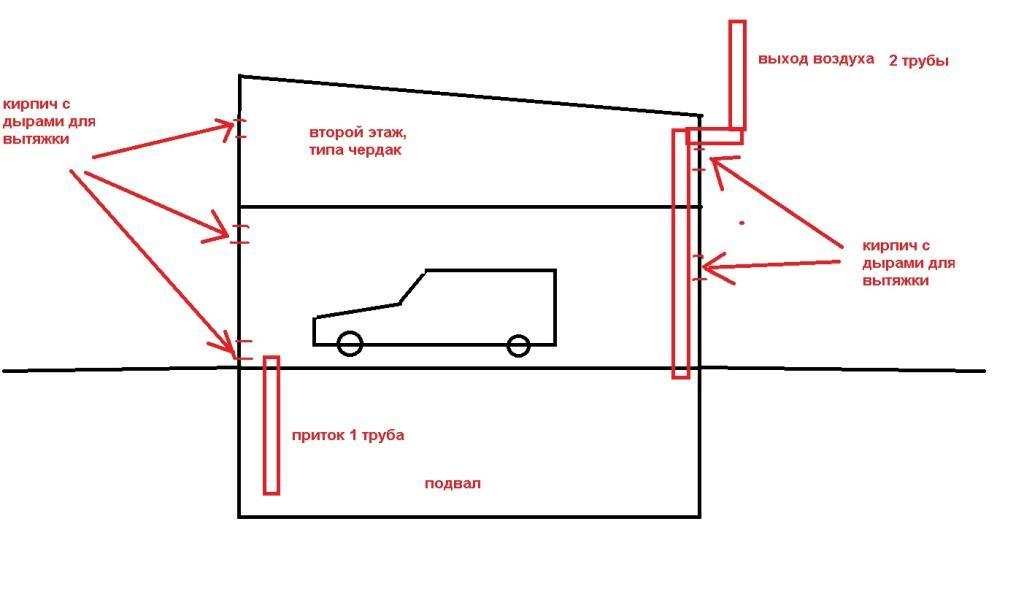 Вытяжка в гараже схема