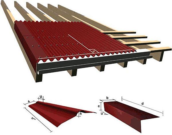 Пример облицовки деревянной крыши профнастилом