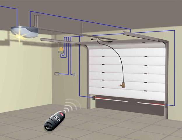 Дистанционное управление гаражными воротами секционными