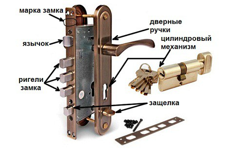 Основные элементы врезного замка с ручкой