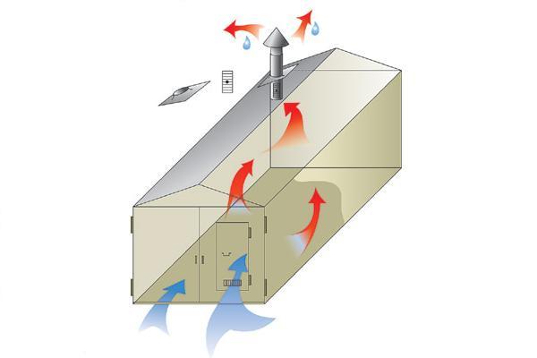 Пример работы естественной вентиляции