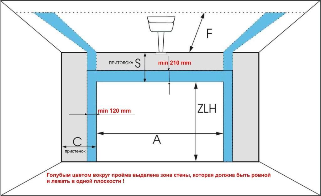 Схема установки секционных ворот