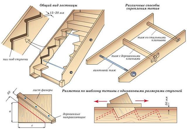 Изготовление деревянной лестницы для гаража