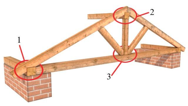 Каркас деревянной двухскатной крыши
