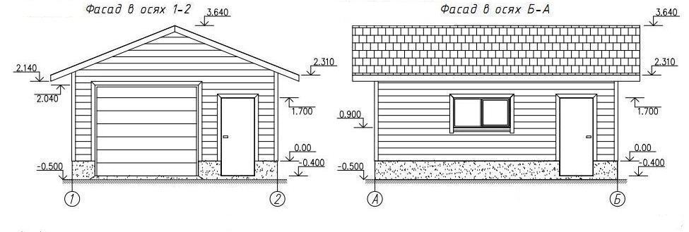 Размеры стандартных гаражей