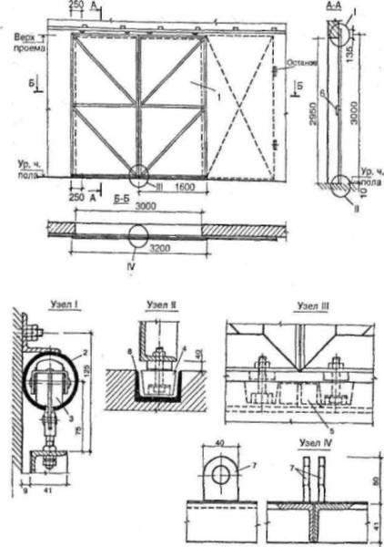 Схема монтажа сдвижных ворот