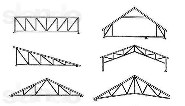 Типы ферм для гаража из профильной трубы