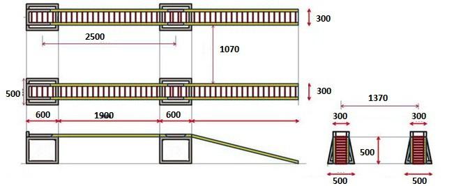 Выбор размеров для эстакады