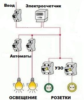 Схема электрического подключения на 220 вольт