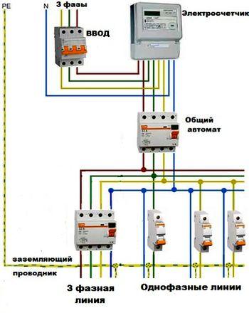 Схема подключения от линии 380 вольт