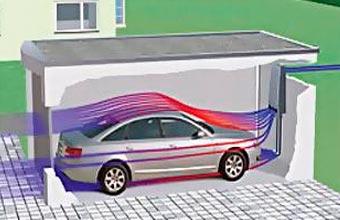 Схема вентиляции в подземном гараже