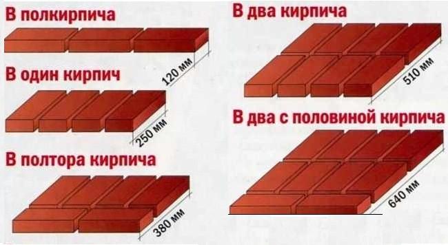Расчет толщины стены