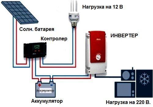 Схема устройства освещения на солнечных батареях