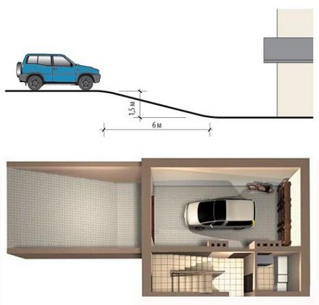 Определение размеров полузаглубленного гаража