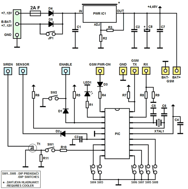 Схема сборки сигнализации