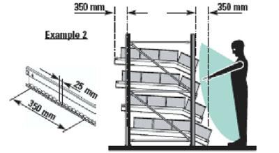 Схема гравитационного стеллажа