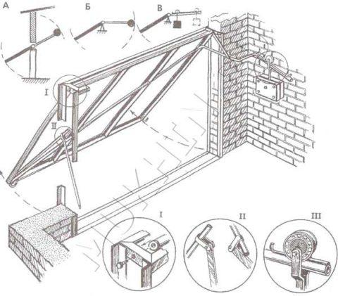 Сборочный чертеж подъемных ворот