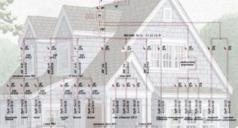 Схема подключения системы электроснабжения дома