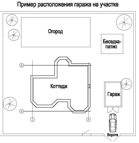 План размещения гаража на участке