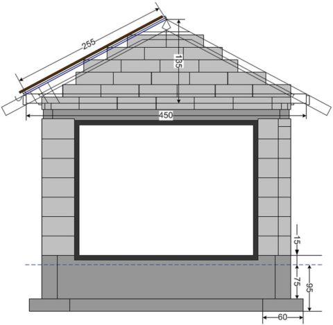 Устройство лицевой стены и фронтона гаража из пеноблоков