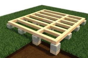Схема установки столбчатого фундамента