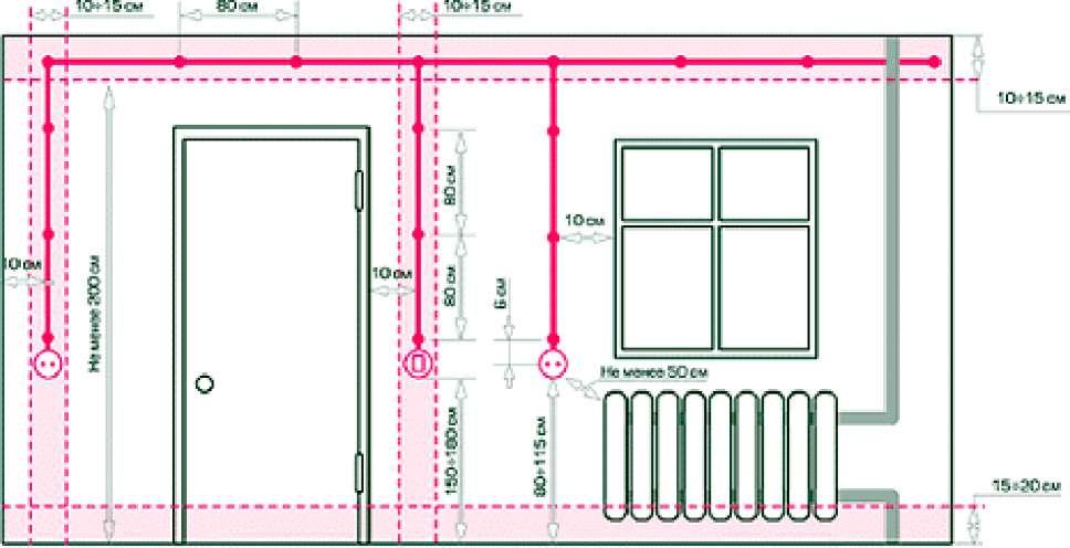 Схема электропроводки в гараже: рассмотрим подробно.