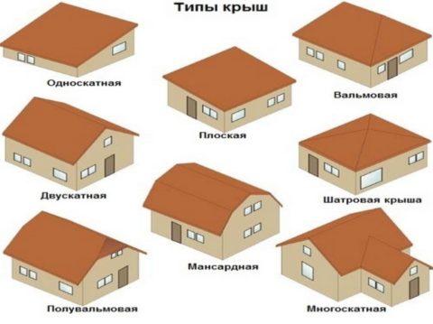 Для гаража на 2 авто предпочтительна двускатная крыша
