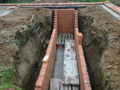 Ремонтную яму можно выгнать из кирпича