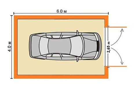 В гараже с габаритами 4х6 м можно парковать большинство легковых автомобилей