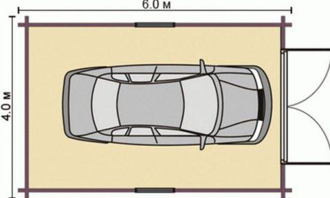 Размеры 6 на 4 отлично подходят под стандартный автомобиль среднего класса