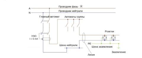 Разводка проводки (принципиальная схема)